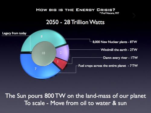 Energy_pie012_2